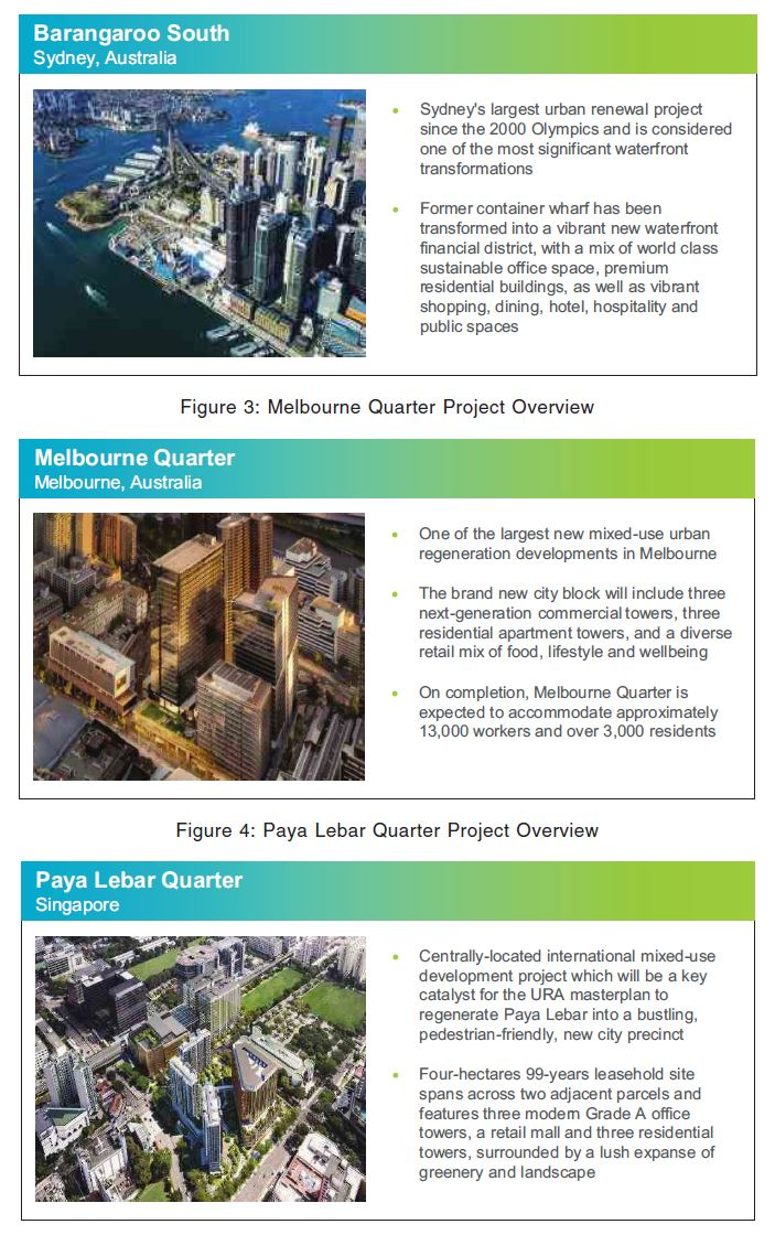 Lendlease Development