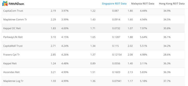 REITS Data.JPG