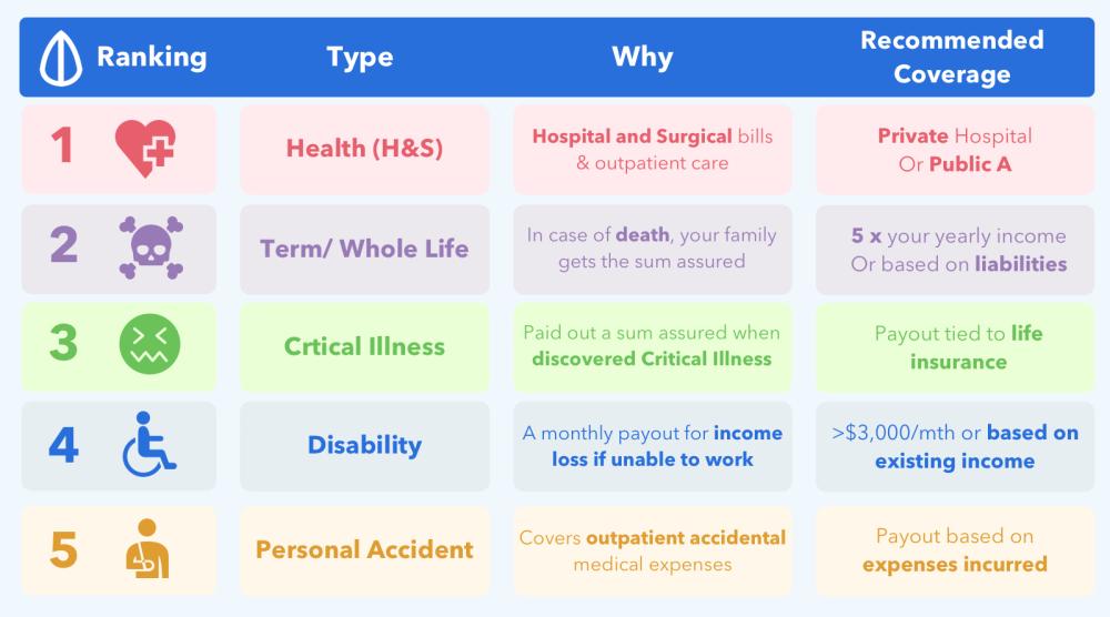 insurance-coverage-basic