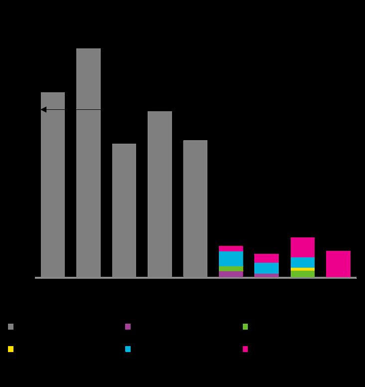 Figure-11-Supply-Pipeline